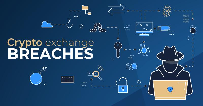 Cryptocurrency Exchange Hacks
