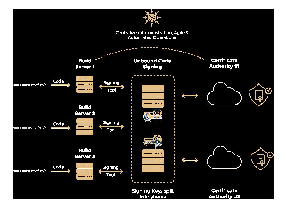 code-signing-diagram-v2